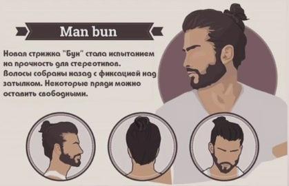 Идеальная мужская стрижка по форме лица